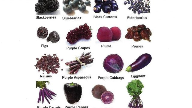 Photo of Why You Should Eat More Purple Fruits and Vegetables